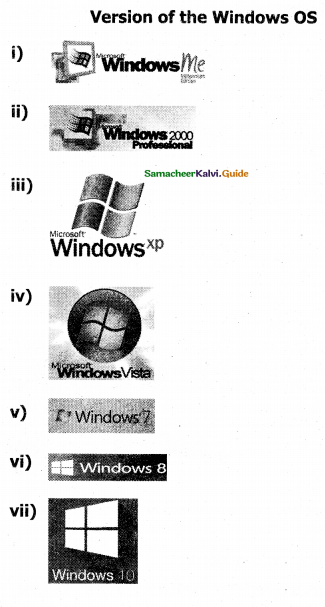 Samacheer Kalvi 11th Computer Science Guide Chapter 5 Working with Typical Operating System (Windows & Linux) 11