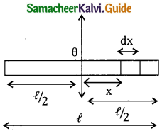Samacheer Kalvi 11th Physics Guide Chapter 5 Motion of System of Particles and Rigid Bodies 17