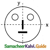 Samacheer Kalvi 11th Physics Guide Chapter 5 Motion of System of Particles and Rigid Bodies 45