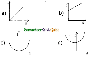 Samacheer Kalvi 11th Physics Guide Chapter 5 Motion of System of Particles and Rigid Bodies 54