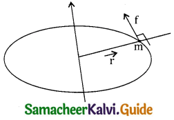 Samacheer Kalvi 11th Physics Guide Chapter 5 Motion of System of Particles and Rigid Bodies 67