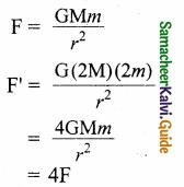 Samacheer Kalvi 11th Physics Guide Chapter 6 Gravitation 1