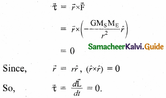 Samacheer Kalvi 11th Physics Guide Chapter 6 Gravitation 10