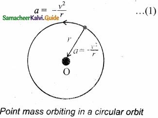 Samacheer Kalvi 11th Physics Guide Chapter 6 Gravitation 12