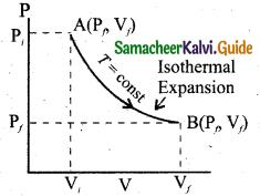 Samacheer Kalvi 11th Physics Guide Chapter 8 Heat and Thermodynamics 12