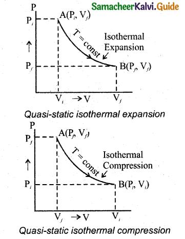 Samacheer Kalvi 11th Physics Guide Chapter 8 Heat and Thermodynamics 24