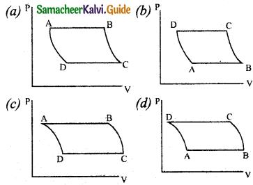 Samacheer Kalvi 11th Physics Guide Chapter 8 Heat and Thermodynamics 3