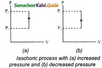 Samacheer Kalvi 11th Physics Guide Chapter 8 Heat and Thermodynamics 34