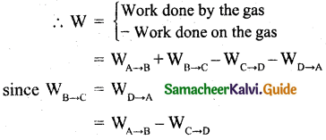 Samacheer Kalvi 11th Physics Guide Chapter 8 Heat and Thermodynamics 43