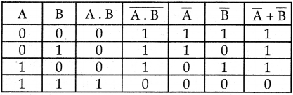 Samacheer Kalvi 12th Physics Guide Chapter 9 Semiconductor Electronics 38