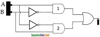 Samacheer Kalvi 12th Physics Guide Chapter 9 Semiconductor Electronics 60