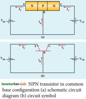 Samacheer Kalvi 12th Physics Guide Chapter 9 Semiconductor Electronics 64