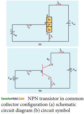 Samacheer Kalvi 12th Physics Guide Chapter 9 Semiconductor Electronics 65