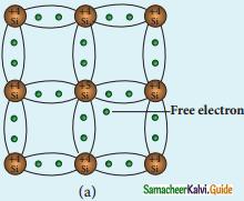 Samacheer Kalvi 12th Physics Guide Chapter 9 Semiconductor Electronics 7