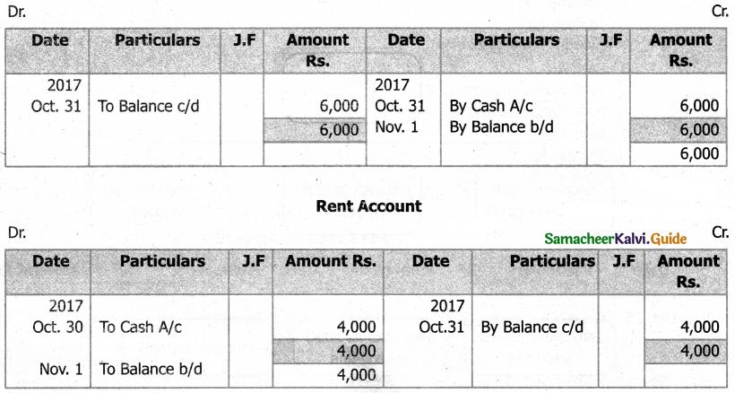 Samacheer Kalvi 11th Accountancy Guide Chapter 4 Ledger 29