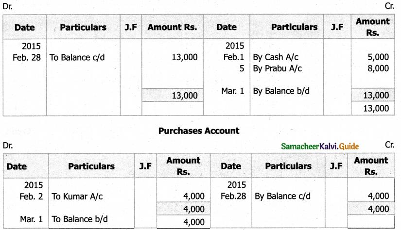 Samacheer Kalvi 11th Accountancy Guide Chapter 4 Ledger 31