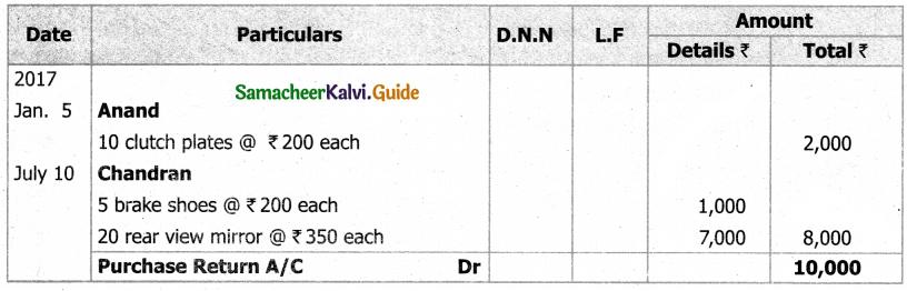 Samacheer Kalvi 11th Accountancy Guide Chapter 6 Subsidiary Books – I 52