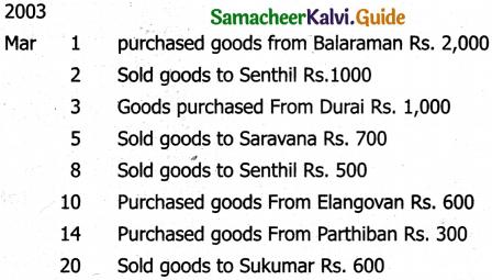 Samacheer Kalvi 11th Accountancy Guide Chapter 6 Subsidiary Books – I 58