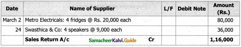 Samacheer Kalvi 11th Accountancy Guide Chapter 6 Subsidiary Books – I 83
