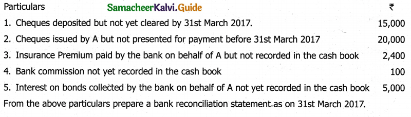 Samacheer Kalvi 11th Accountancy Guide Chapter 8 Bank Reconciliation Statement 36