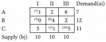 Samacheer Kalvi 12th Business Maths Guide Chapter 10 Operations Research Ex 10.1 54