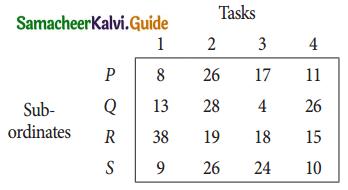 Samacheer Kalvi 12th Business Maths Guide Chapter 10 Operations Research Ex 10.2 13