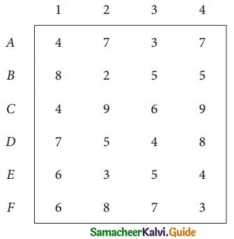 Samacheer Kalvi 12th Business Maths Guide Chapter 10 Operations Research Ex 10.2 27
