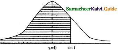 Samacheer Kalvi 12th Business Maths Guide Chapter 7 Probability Distributions Ex 7.3 12