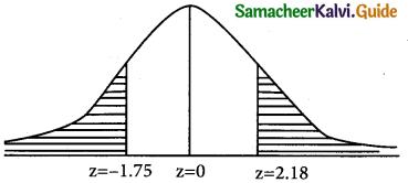 Samacheer Kalvi 12th Business Maths Guide Chapter 7 Probability Distributions Ex 7.4 12