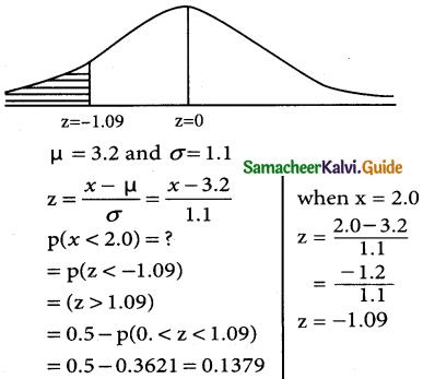 Samacheer Kalvi 12th Business Maths Guide Chapter 7 Probability Distributions Ex 7.4 14