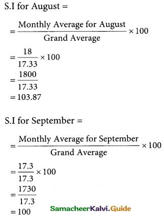 Samacheer Kalvi 12th Business Maths Guide Chapter 9 Applied Statistics Ex 9.1 21