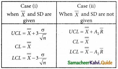 Samacheer Kalvi 12th Business Maths Guide Chapter 9 Applied Statistics Ex 9.3 1