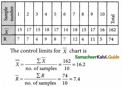 Samacheer Kalvi 12th Business Maths Guide Chapter 9 Applied Statistics Ex 9.3 4