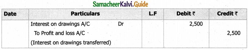 Samacheer Kalvi 11th Accountancy Guide Chapter 13 Final Accounts of Sole Proprietors – II 107
