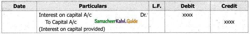 Samacheer Kalvi 11th Accountancy Guide Chapter 13 Final Accounts of Sole Proprietors – II 3