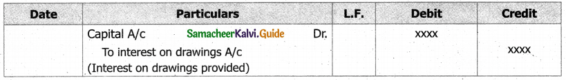 Samacheer Kalvi 11th Accountancy Guide Chapter 13 Final Accounts of Sole Proprietors – II 4