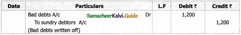 Samacheer Kalvi 11th Accountancy Guide Chapter 13 Final Accounts of Sole Proprietors – II 7