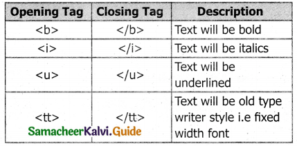 Samacheer Kalvi 11th Computer Applications Guide Chapter 11 HTML – Formatting Text, Creating Tables, List and Links 38