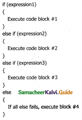 Samacheer Kalvi 11th Computer Applications Guide Chapter 15 Control Structure in JavaScript 7