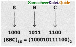 Samacheer Kalvi 11th Computer Applications Guide Chapter 2 Number Systems 15