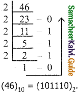 Samacheer Kalvi 11th Computer Applications Guide Chapter 2 Number Systems 2