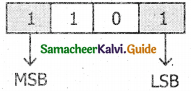 Samacheer Kalvi 11th Computer Applications Guide Chapter 2 Number Systems 4