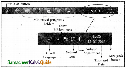 Samacheer Kalvi 11th Computer Applications Guide Chapter 5 Working with Typical Operating System (Windows & Linux) 14