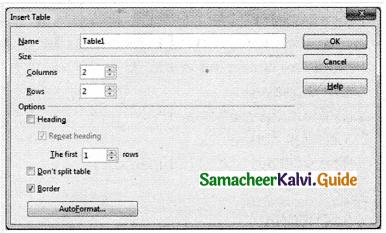 Samacheer Kalvi 11th Computer Applications Guide Chapter 6 Word Processor Basics (OpenOffice Writer) 35
