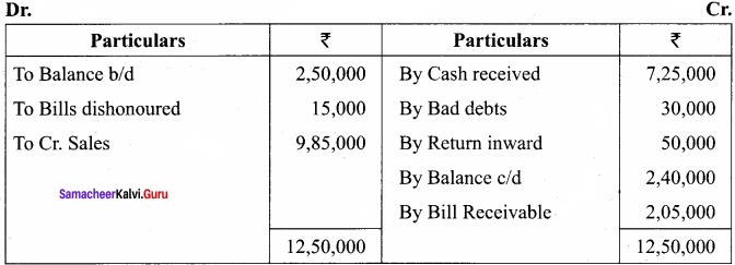 Samacheer Kalvi 12th Accountancy Solutions Chapter 1 Accounts from Incomplete Records 33