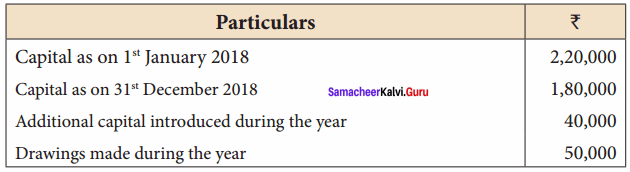 Samacheer Kalvi 12th Accountancy Solutions Chapter 1 Accounts from Incomplete Records 6