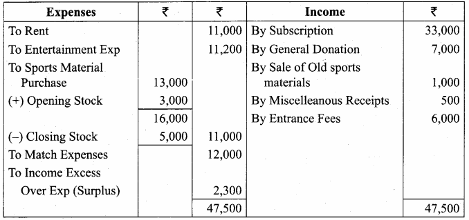 Samacheer Kalvi 12th Accountancy Solutions Chapter 2 Accounts of Not-For-Profit Organisation 43