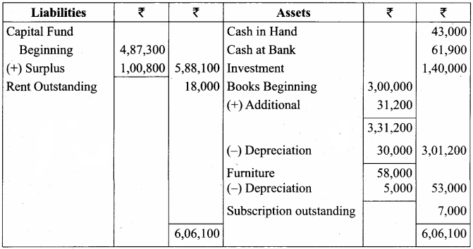 Samacheer Kalvi 12th Accountancy Solutions Chapter 2 Accounts of Not-For-Profit Organisation 66