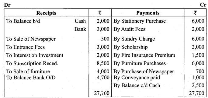 Samacheer Kalvi 12th Accountancy Solutions Chapter 2 Accounts of Not-For-Profit Organisation 7