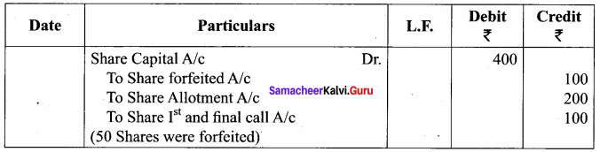 Samacheer Kalvi 12th Accountancy Solutions Chapter 7 Company Accounts 12